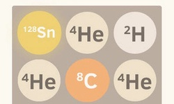 2048 Isotopic Elements