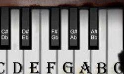 Ноты фортепиано