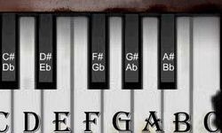 Nốt Nhạc Piano