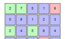 Finde die Primzahlen